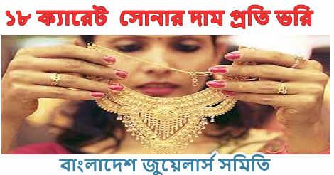 18 carat gold price in Bangladesh 2021
